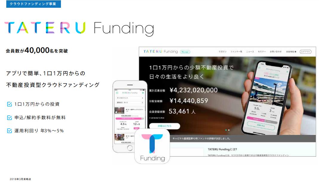 TATERU Fundingなどの不動産投資について調査してみた